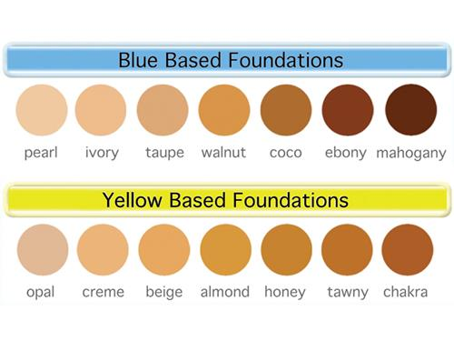 Oxygenetix Oxygenating Foundation Color Matching Samples - Almond and Honey